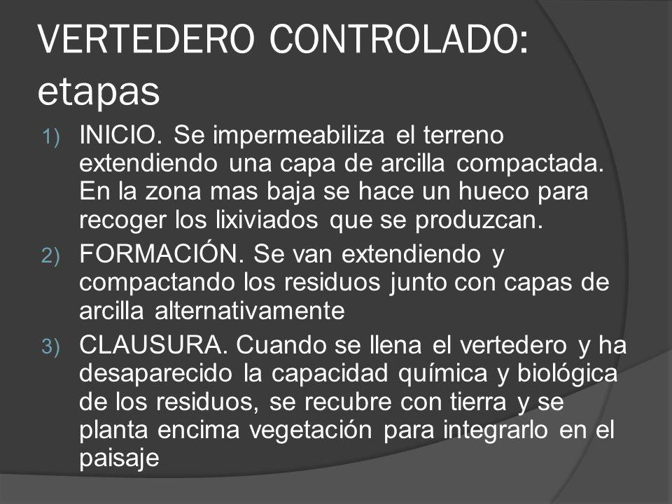VERTEDERO CONTROLADO: etapas