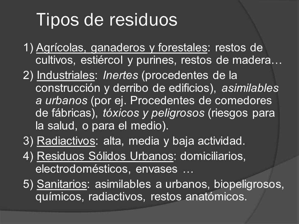 Tipos de residuos 1) Agrícolas, ganaderos y forestales: restos de cultivos, estiércol y purines, restos de madera…