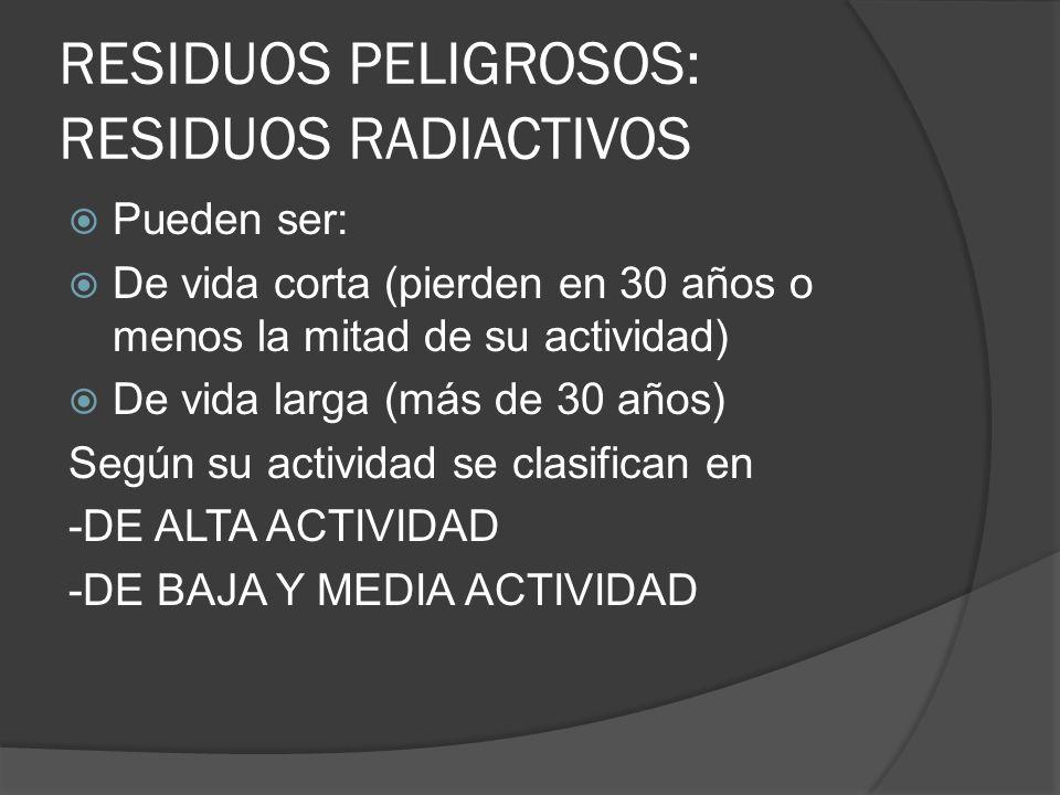 RESIDUOS PELIGROSOS: RESIDUOS RADIACTIVOS