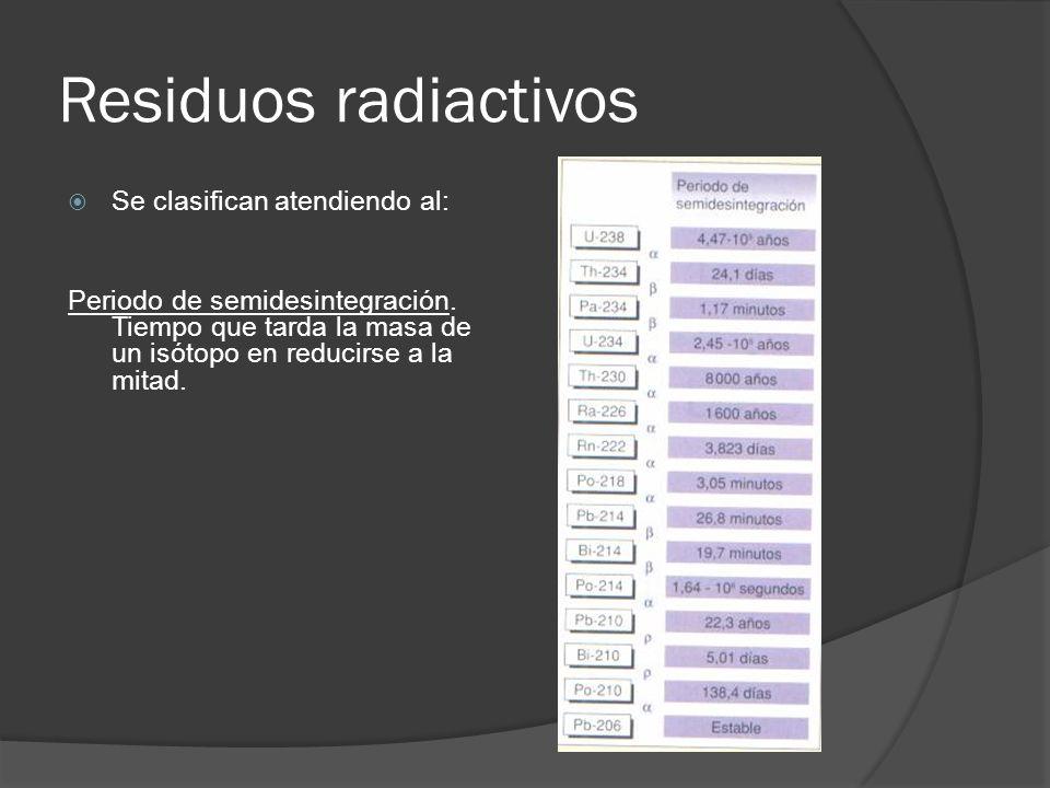 Residuos radiactivos Se clasifican atendiendo al:
