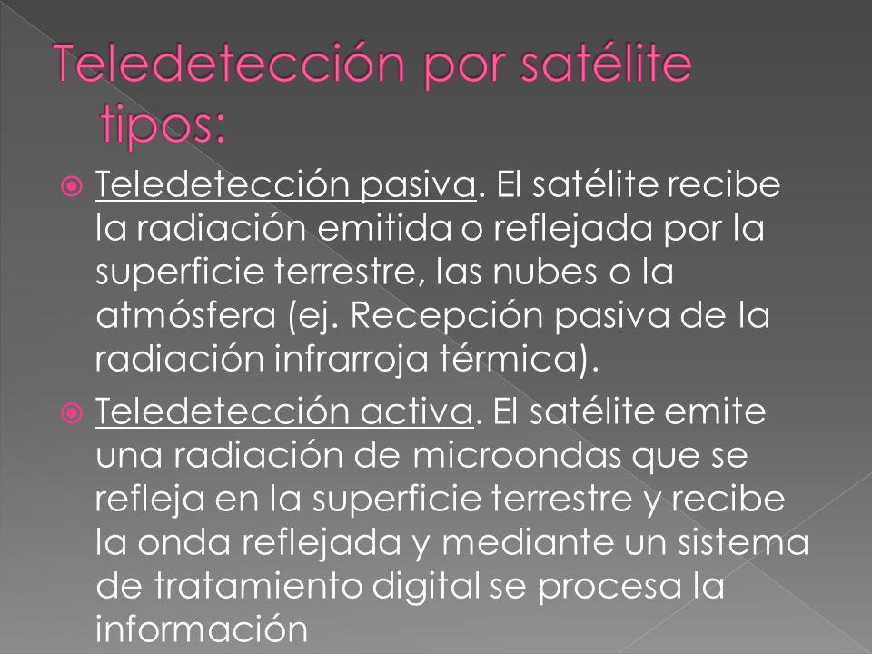 Teledetección por satélite tipos: