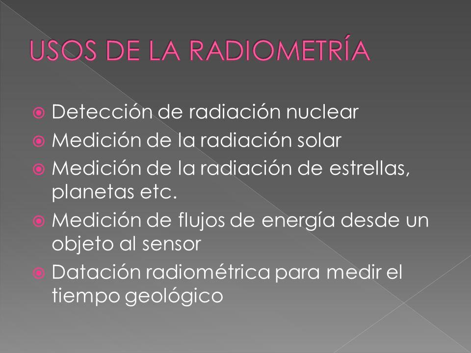 USOS DE LA RADIOMETRÍA Detección de radiación nuclear