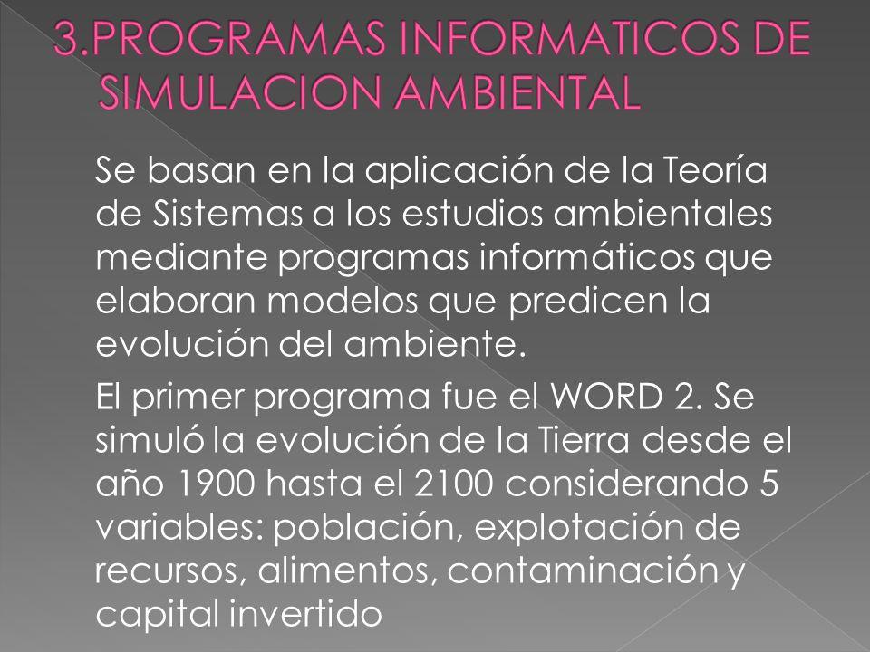 3.PROGRAMAS INFORMATICOS DE SIMULACION AMBIENTAL