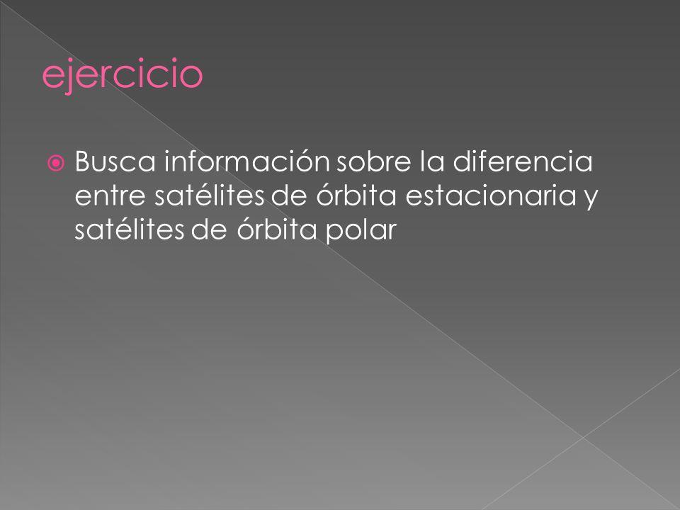 ejercicio Busca información sobre la diferencia entre satélites de órbita estacionaria y satélites de órbita polar.