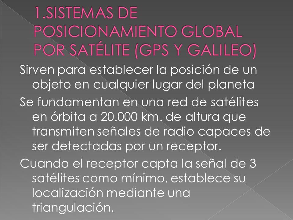 1.SISTEMAS DE POSICIONAMIENTO GLOBAL POR SATÉLITE (GPS Y GALILEO)