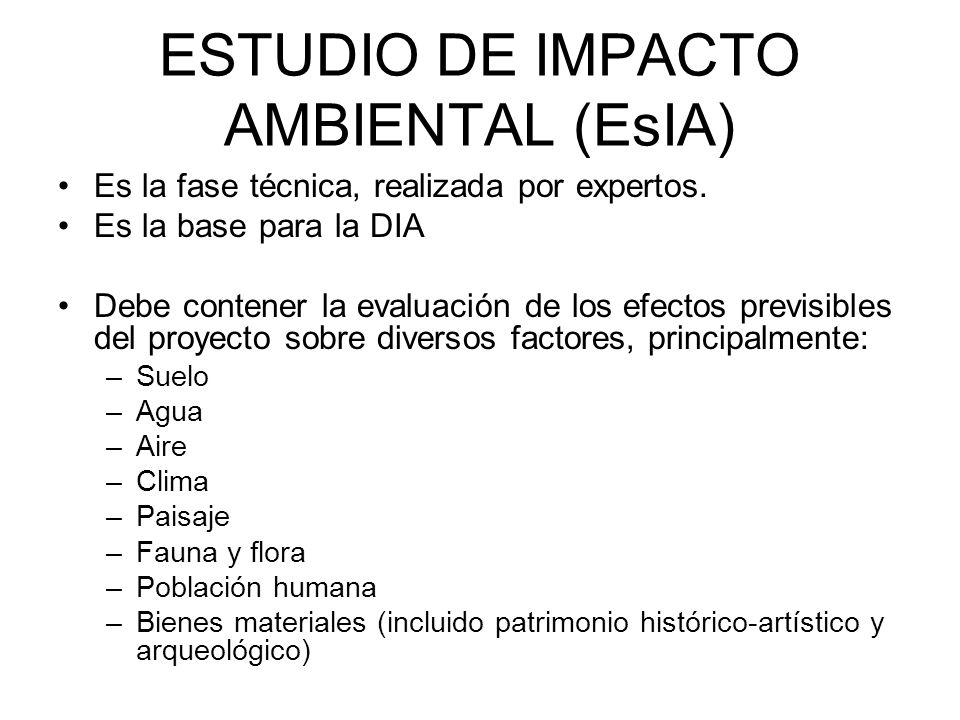 ESTUDIO DE IMPACTO AMBIENTAL (EsIA)