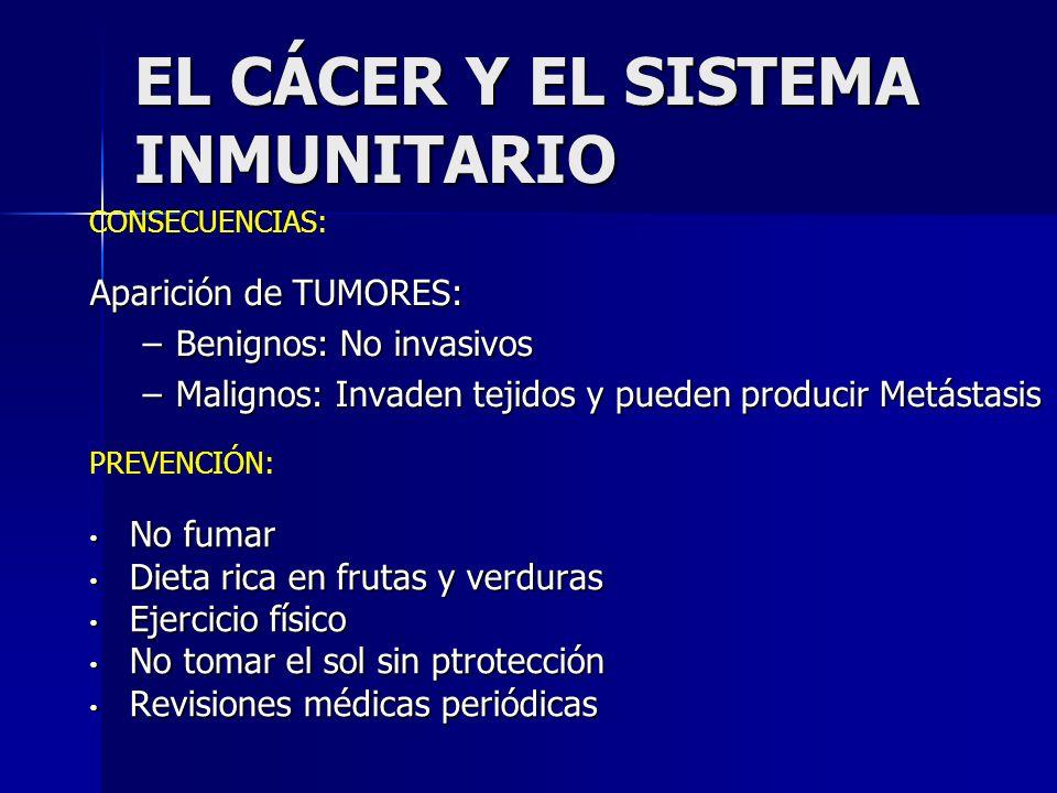 EL CÁCER Y EL SISTEMA INMUNITARIO