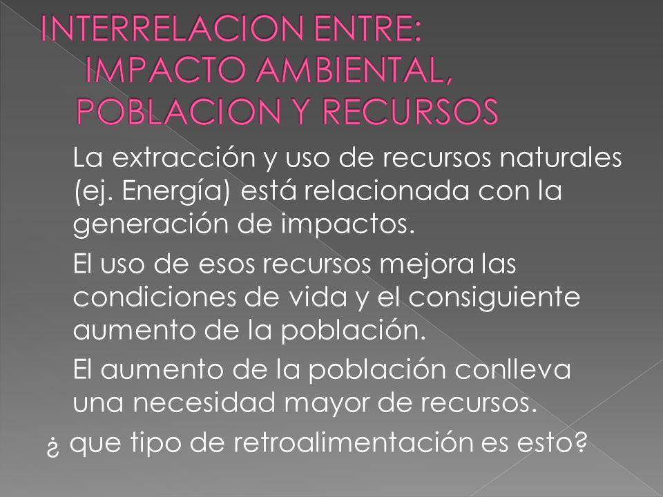 INTERRELACION ENTRE: IMPACTO AMBIENTAL, POBLACION Y RECURSOS
