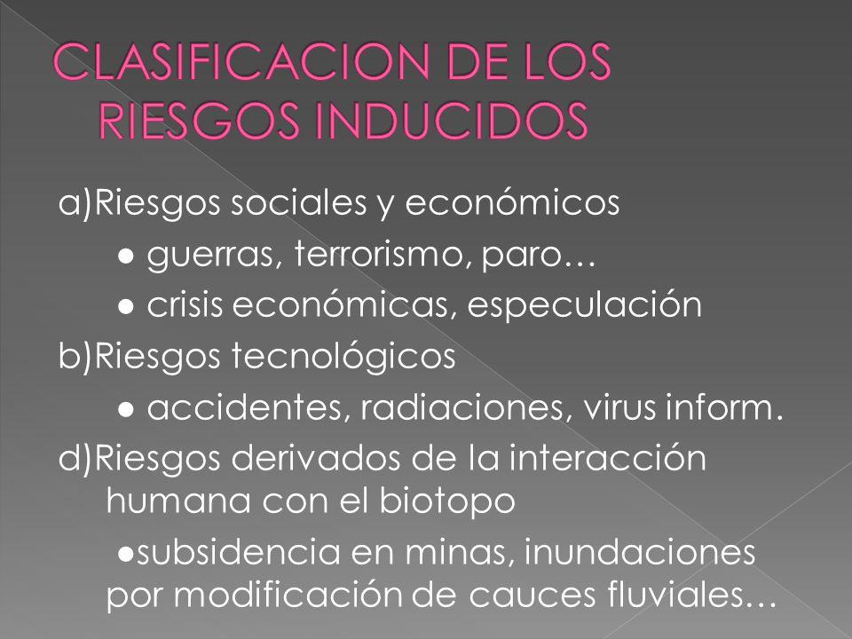 CLASIFICACION DE LOS RIESGOS INDUCIDOS