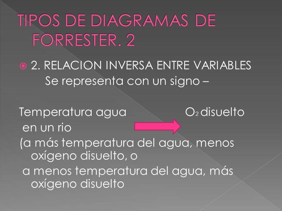 TIPOS DE DIAGRAMAS DE FORRESTER. 2
