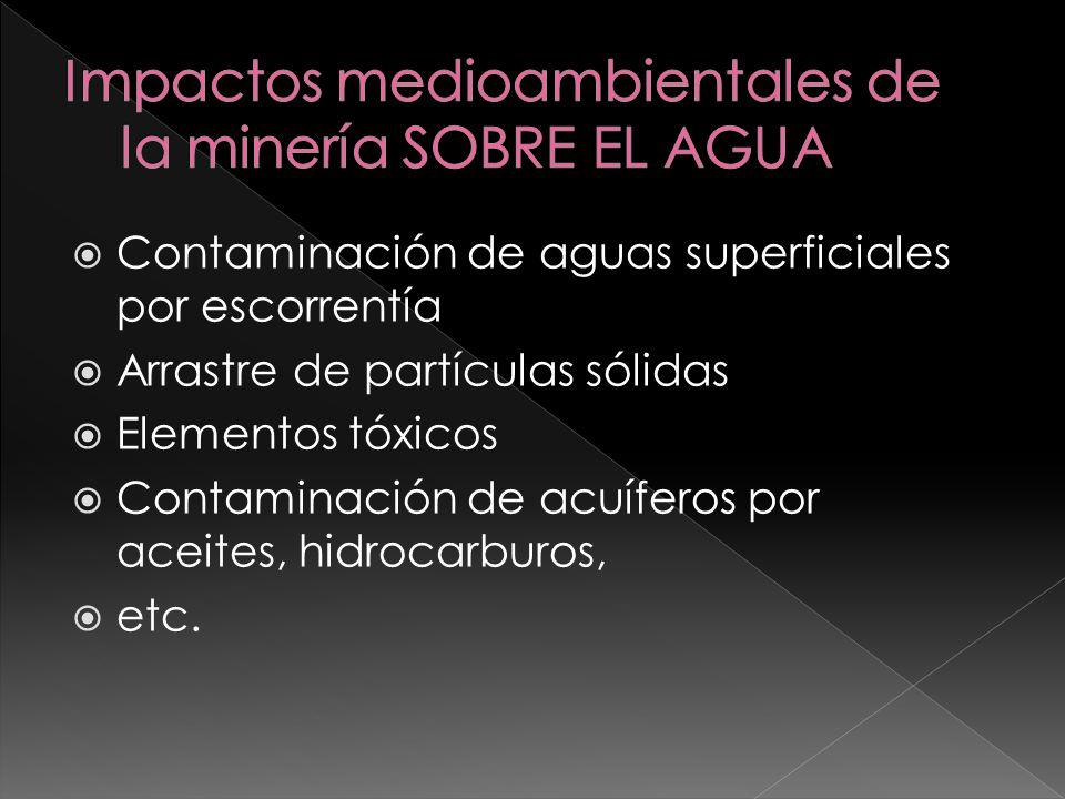 Impactos medioambientales de la minería SOBRE EL AGUA