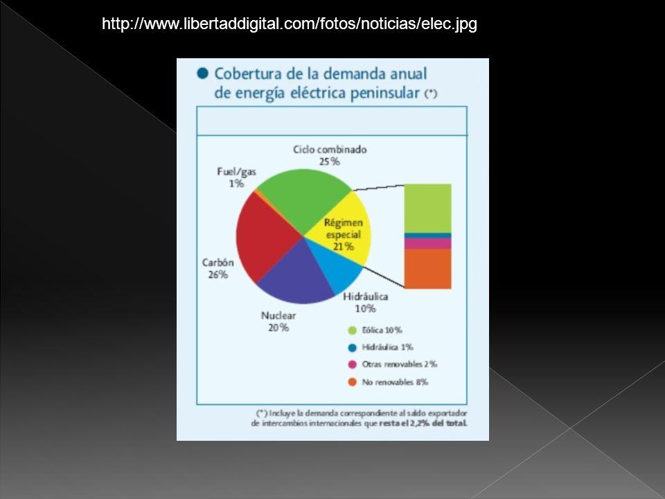 http://www.libertaddigital.com/fotos/noticias/elec.jpg