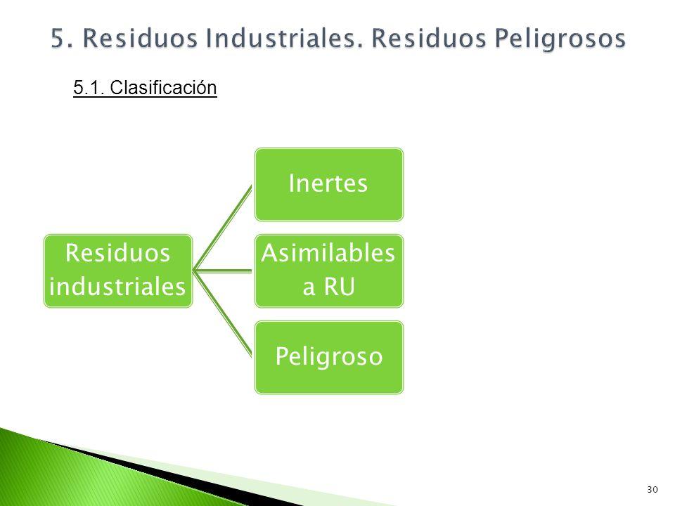 5. Residuos Industriales. Residuos Peligrosos