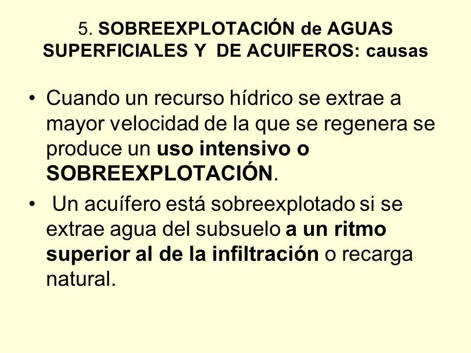 5. SOBREEXPLOTACIÓN de AGUAS SUPERFICIALES Y DE ACUIFEROS: causas