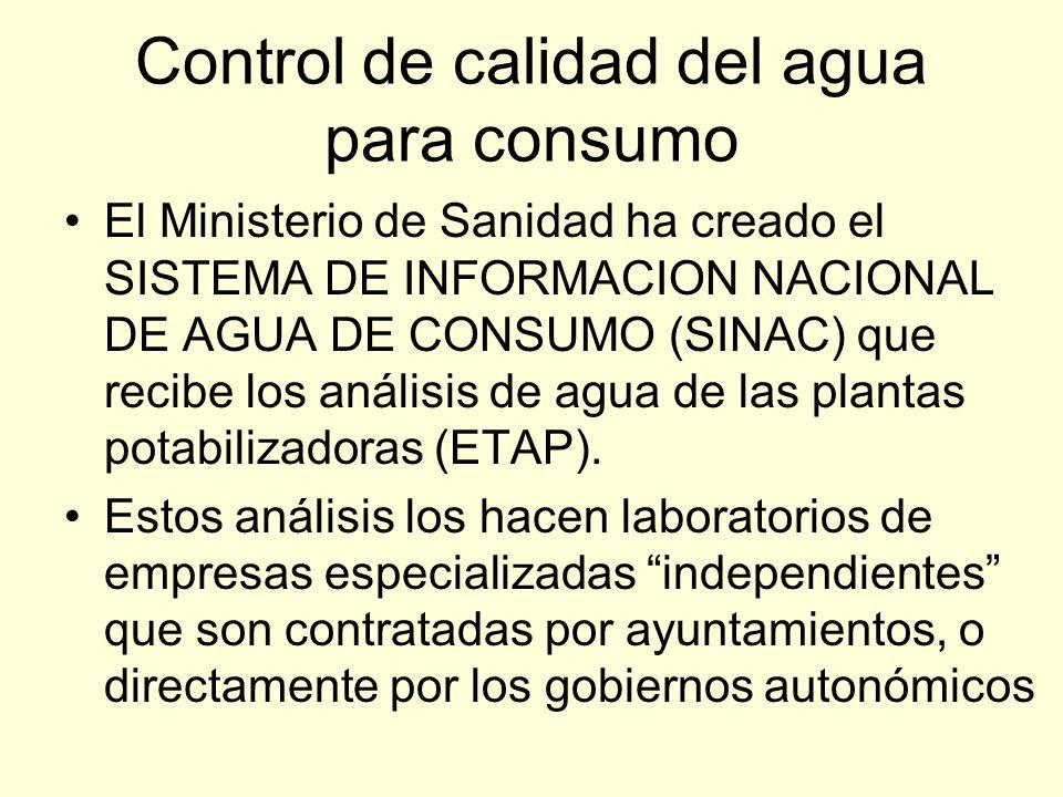 Control de calidad del agua para consumo