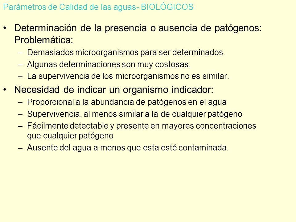 Determinación de la presencia o ausencia de patógenos: Problemática:
