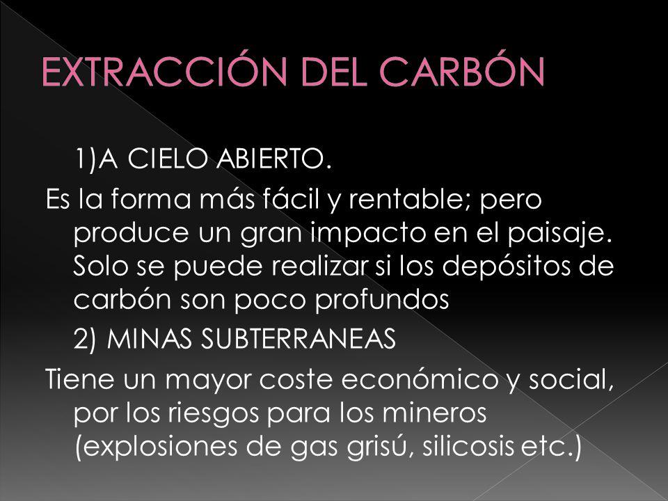 EXTRACCIÓN DEL CARBÓN