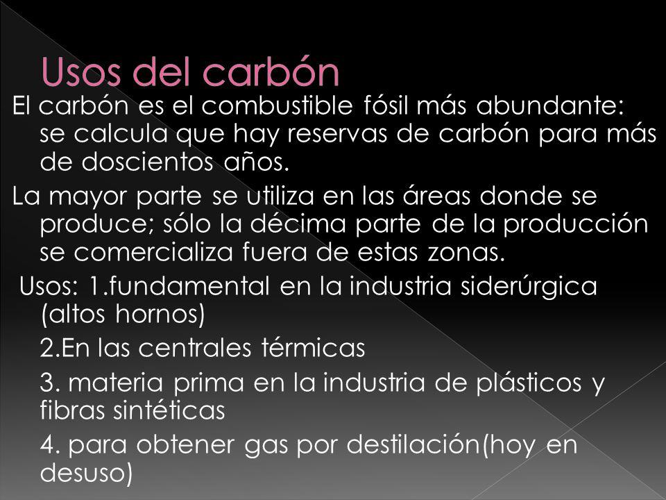 Usos del carbón