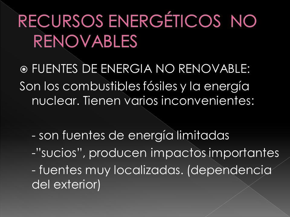 RECURSOS ENERGÉTICOS NO RENOVABLES