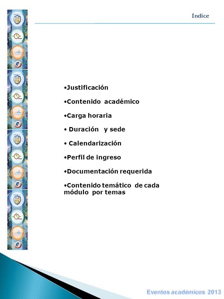 Documentación requerida Contenido temático de cada módulo por temas
