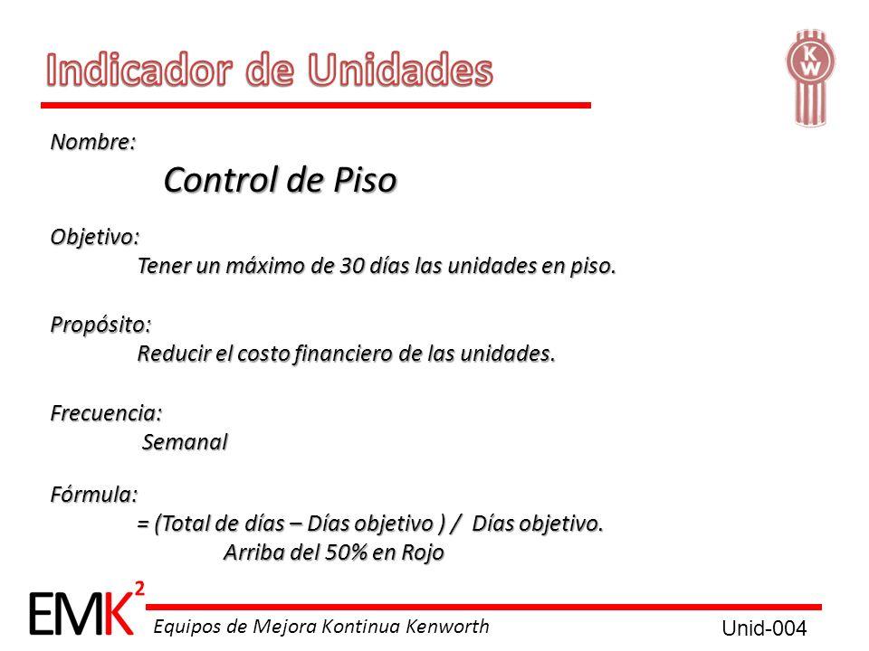 Indicador de Unidades Nombre: Control de Piso Objetivo: