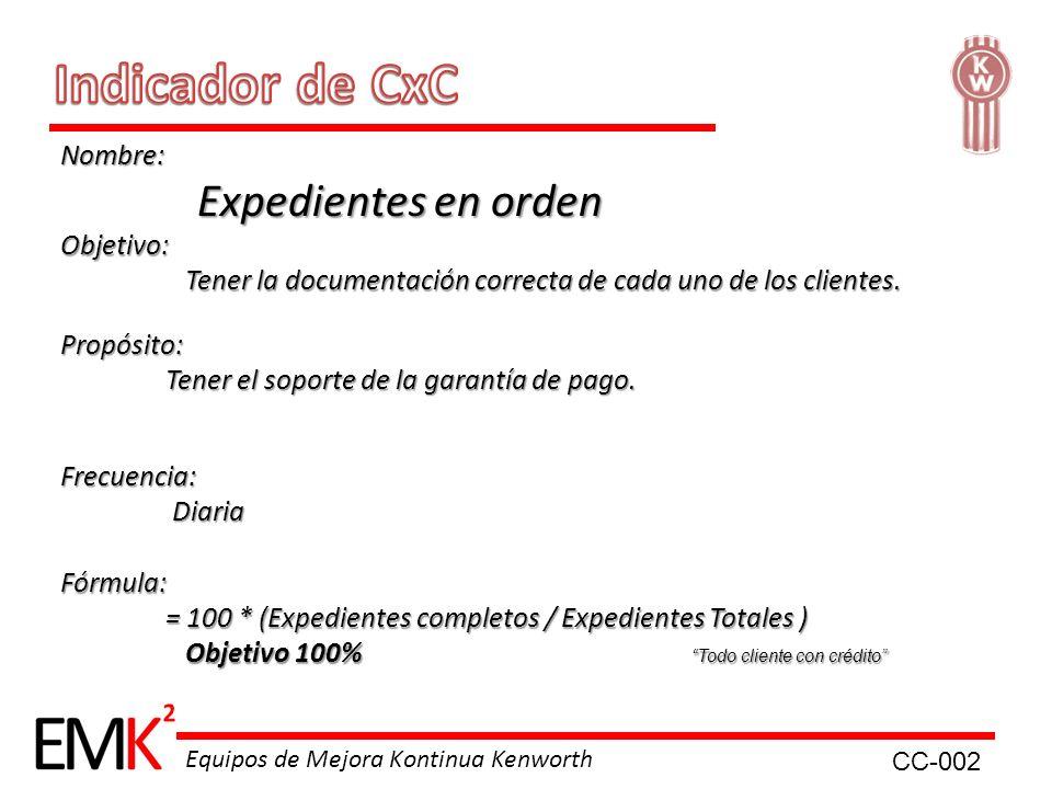 Indicador de CxC Nombre: Expedientes en orden Objetivo: