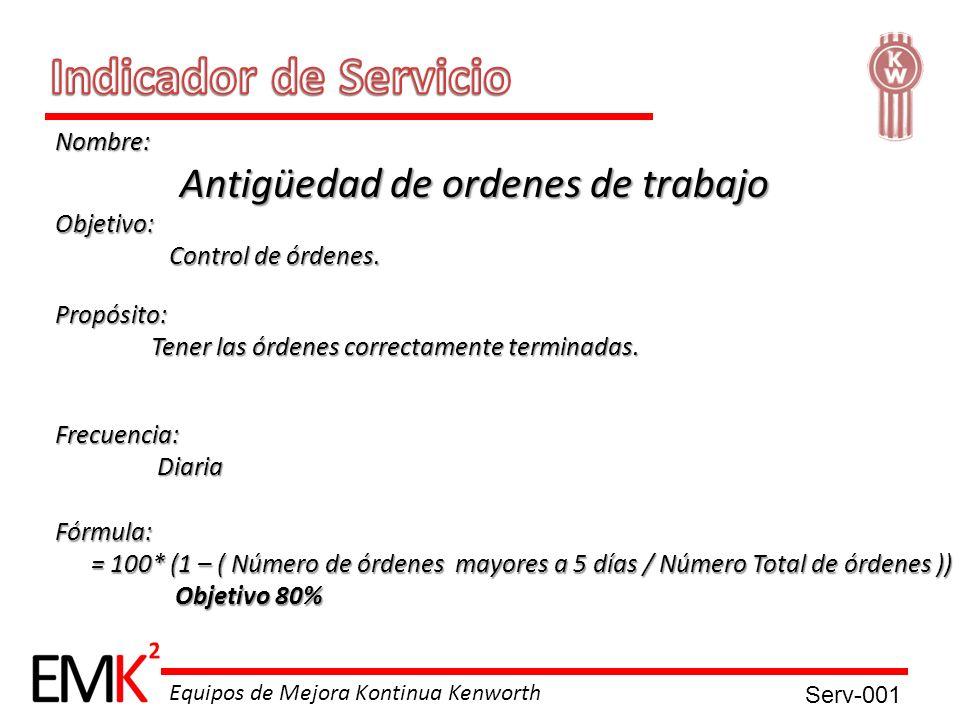 Indicador de Servicio Nombre: Antigüedad de ordenes de trabajo