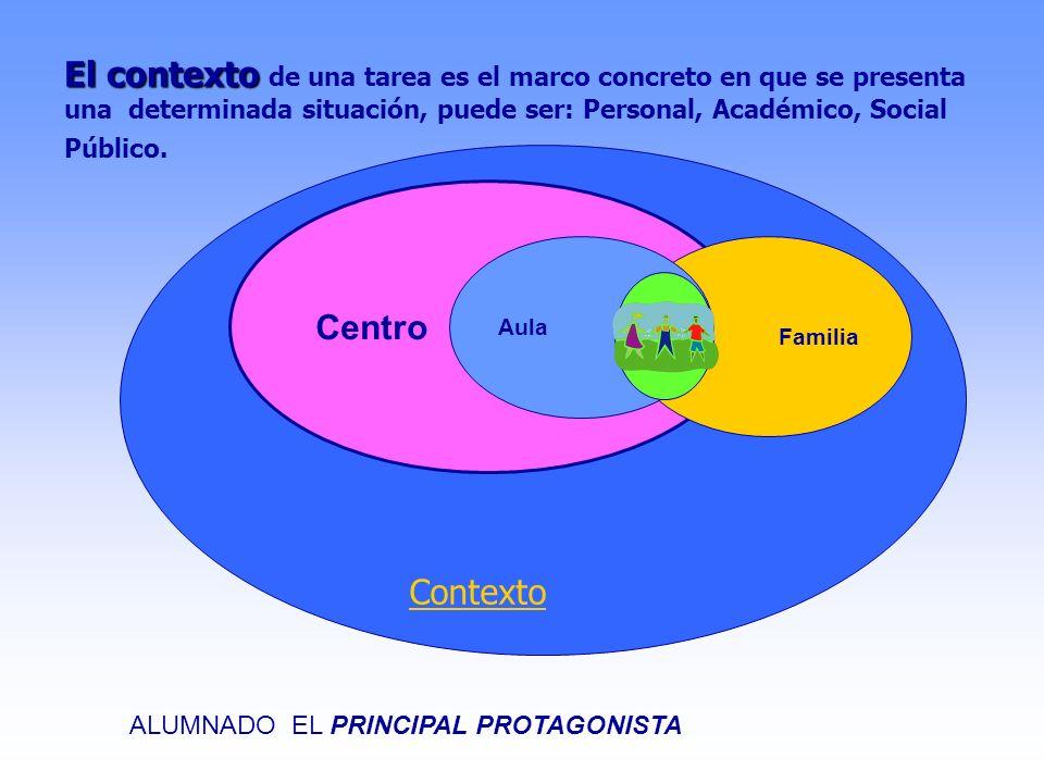 El contexto de una tarea es el marco concreto en que se presenta una determinada situación, puede ser: Personal, Académico, Social Público.