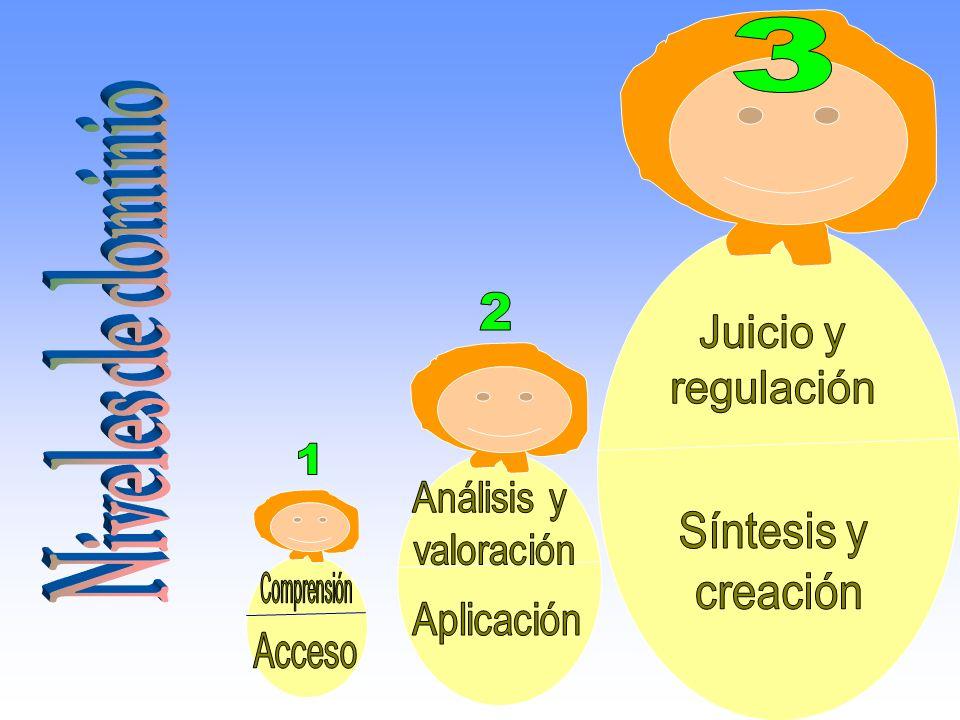 Niveles de dominio Juicio y regulación Síntesis y creación 3 2 1