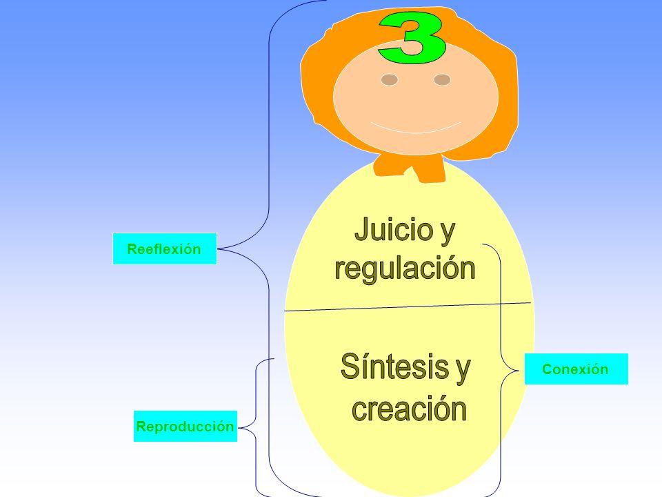 Juicio y regulación Síntesis y creación 3 2 1 Análisis y valoración