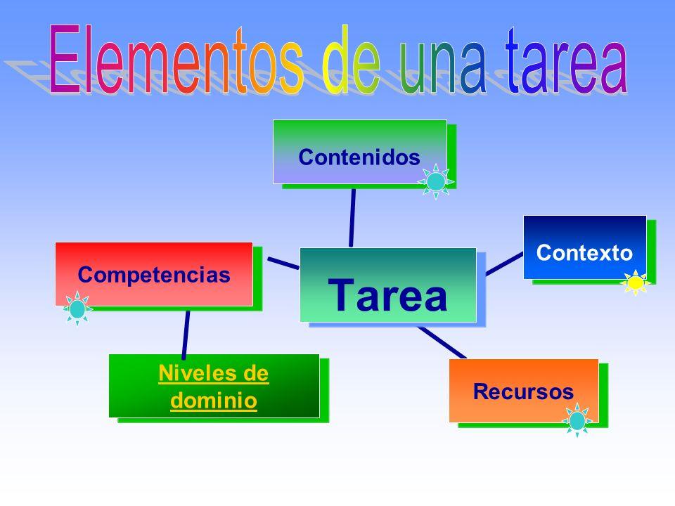 Elementos de una tarea