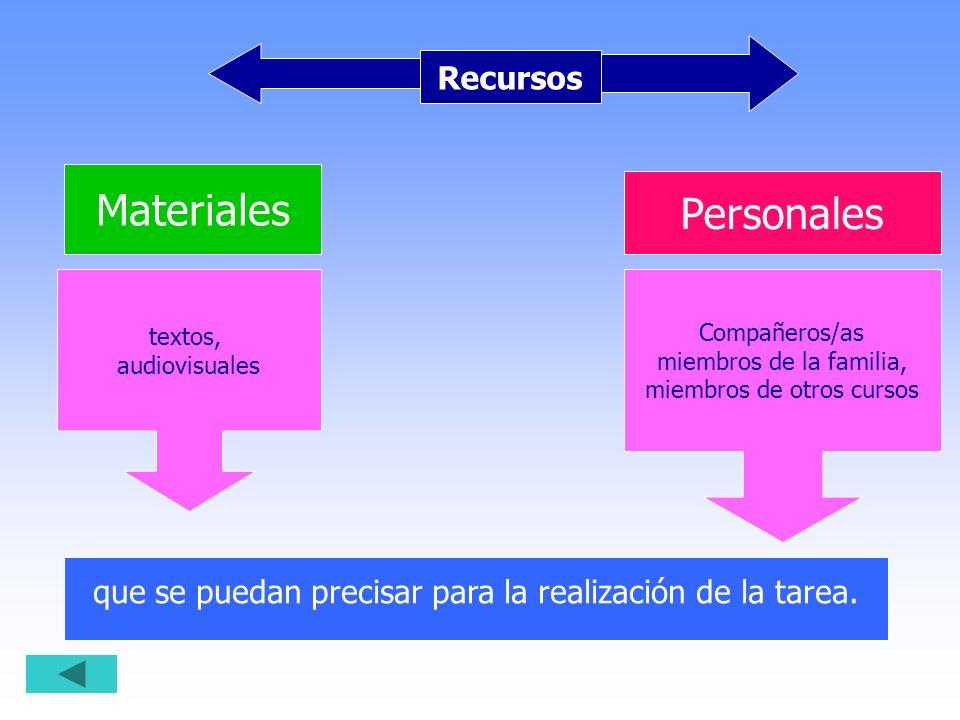 Materiales Personales Recursos