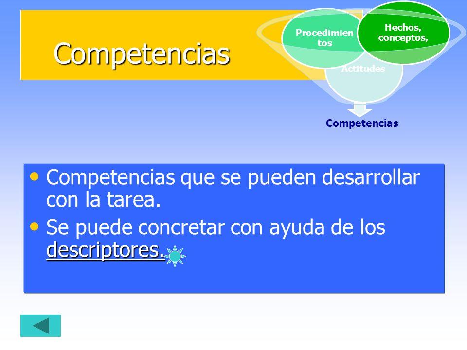 Competencias Competencias que se pueden desarrollar con la tarea.