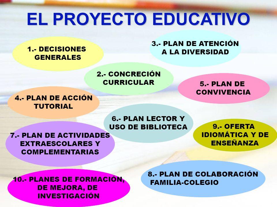 EL PROYECTO EDUCATIVO 3.- PLAN DE ATENCIÓN A LA DIVERSIDAD