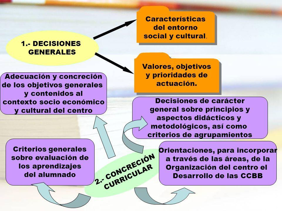 Características del entorno social y cultural.