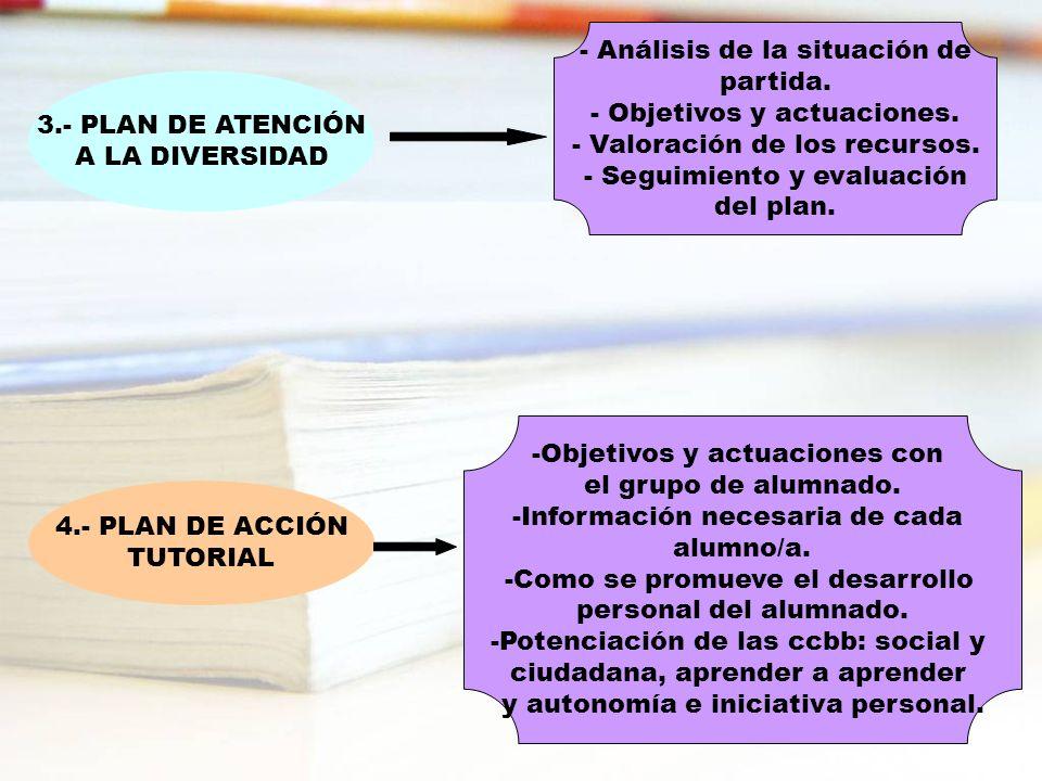 Análisis de la situación de partida. Objetivos y actuaciones.