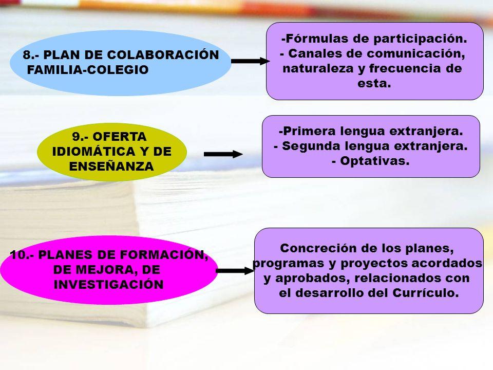Fórmulas de participación. Canales de comunicación,