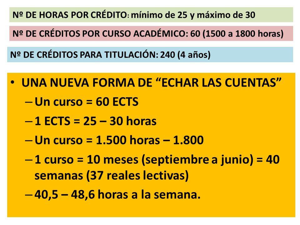UNA NUEVA FORMA DE ECHAR LAS CUENTAS Un curso = 60 ECTS