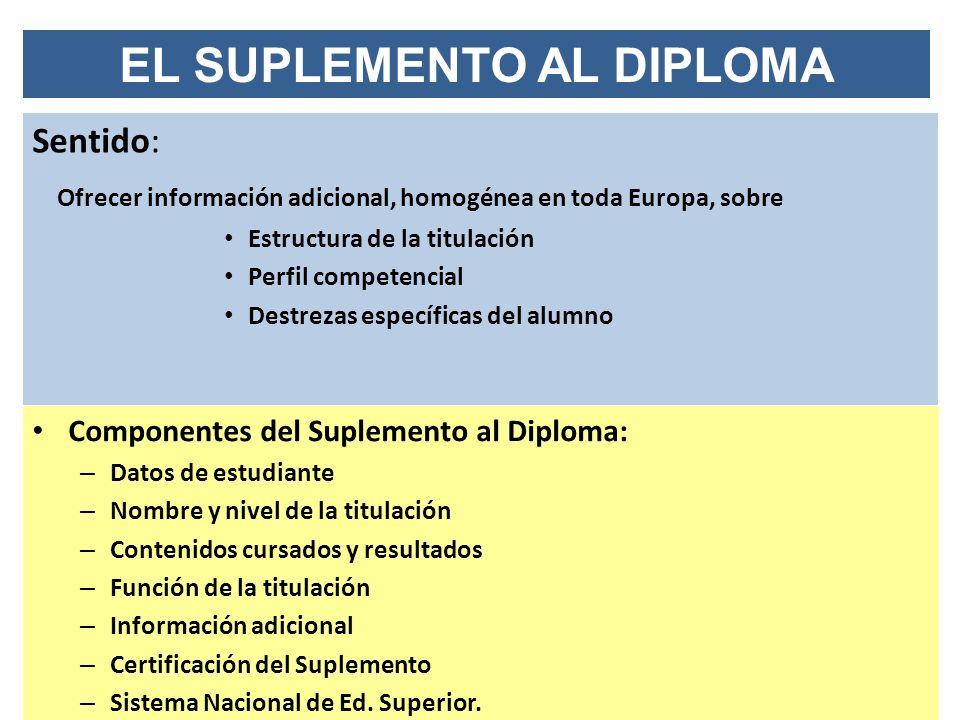 EL SUPLEMENTO AL DIPLOMA