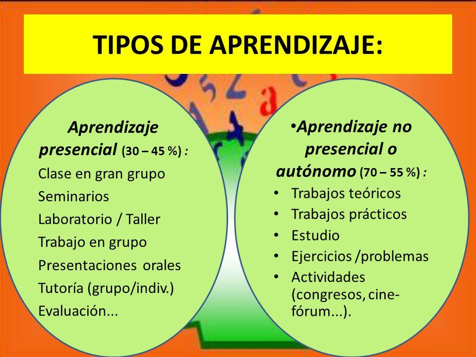 TIPOS DE APRENDIZAJE: Aprendizaje presencial (30 – 45 %) :