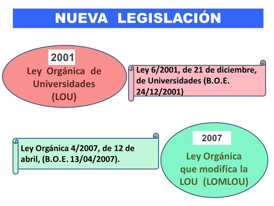 NUEVA LEGISLACIÓN 2001 Ley Orgánica de Universidades (LOU)