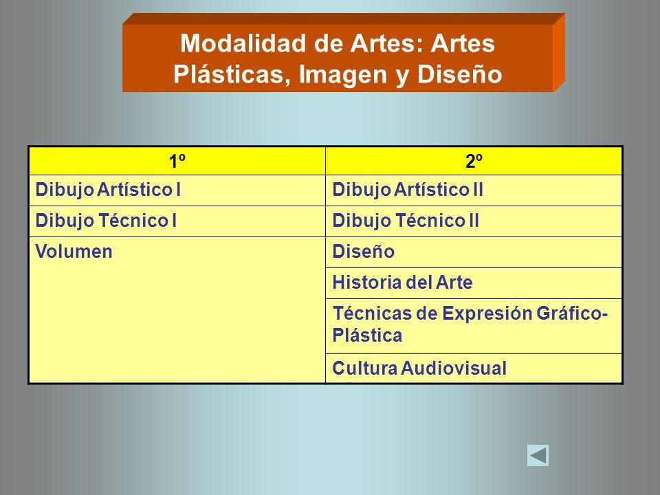 Modalidad de Artes: Artes Plásticas, Imagen y Diseño