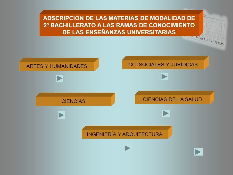 ADSCRIPCIÓN DE LAS MATERIAS DE MODALIDAD DE 2º BACHILLERATO A LAS RAMAS DE CONOCIMIENTO DE LAS ENSEÑANZAS UNIVERSITARIAS