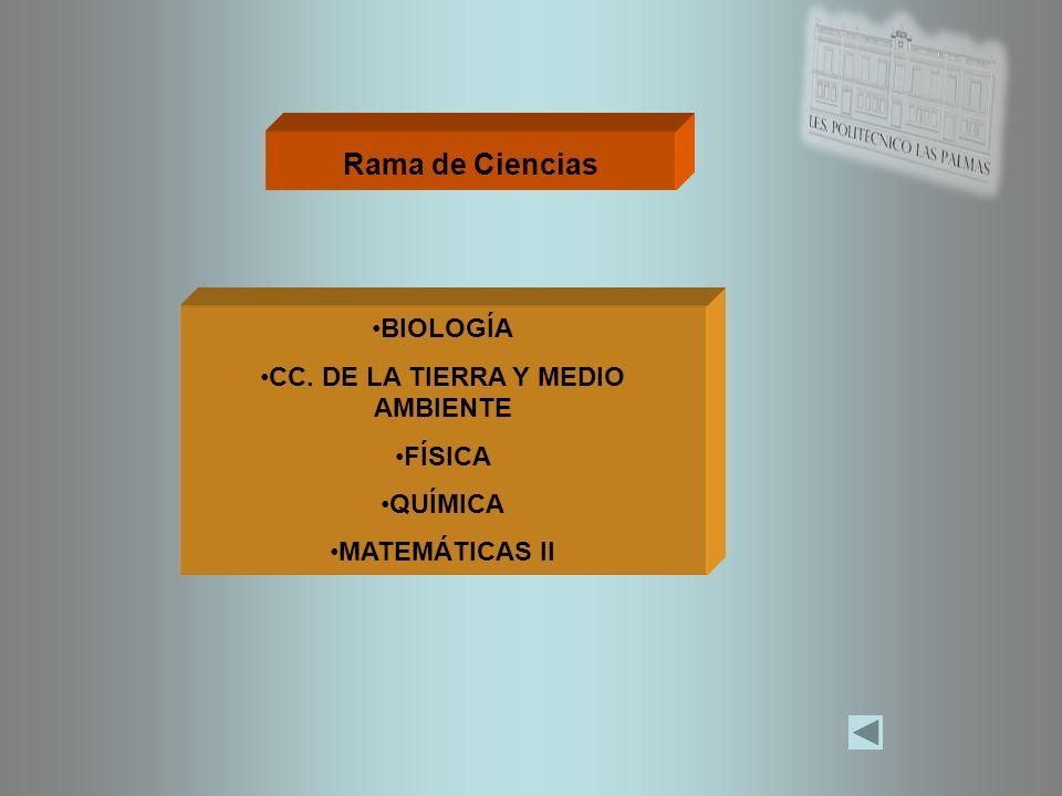 CC. DE LA TIERRA Y MEDIO AMBIENTE