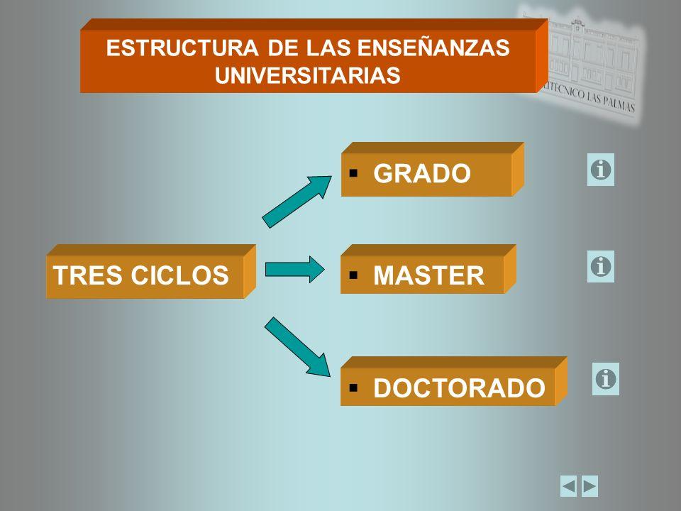 ESTRUCTURA DE LAS ENSEÑANZAS UNIVERSITARIAS