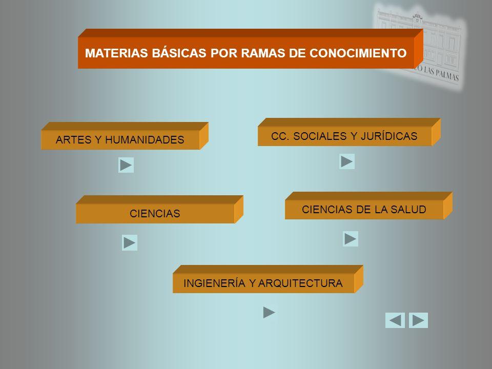 MATERIAS BÁSICAS POR RAMAS DE CONOCIMIENTO