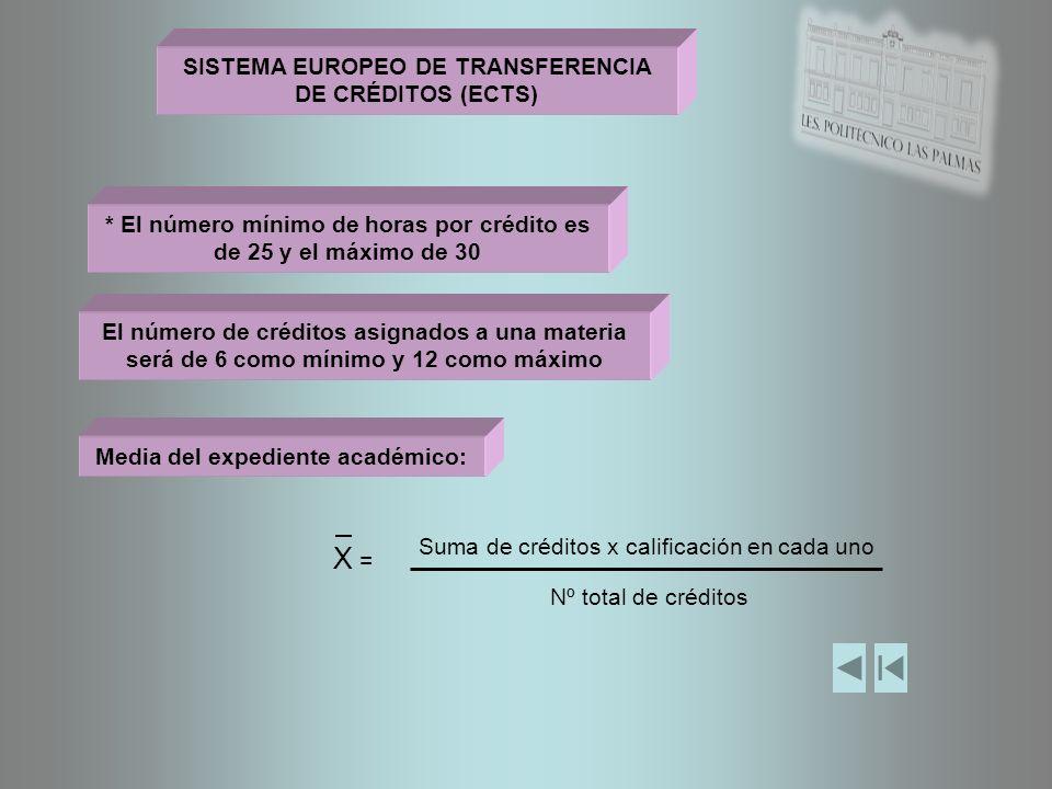 X = SISTEMA EUROPEO DE TRANSFERENCIA DE CRÉDITOS (ECTS)