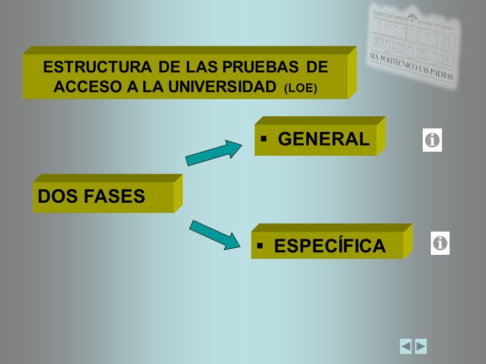 ESTRUCTURA DE LAS PRUEBAS DE ACCESO A LA UNIVERSIDAD (LOE)