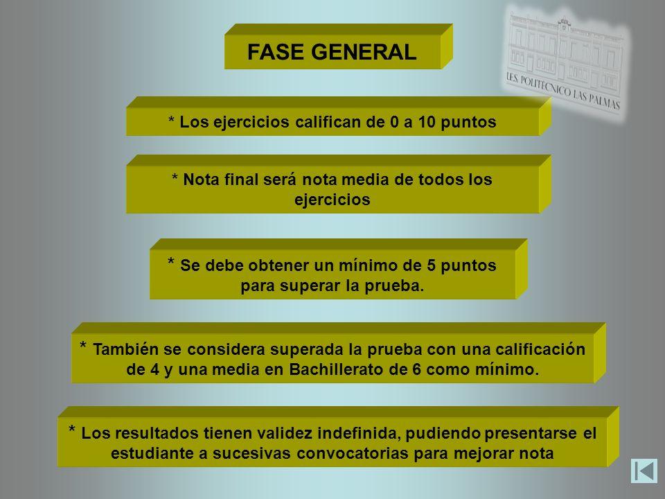 FASE GENERAL * Los ejercicios califican de 0 a 10 puntos. * Nota final será nota media de todos los ejercicios.