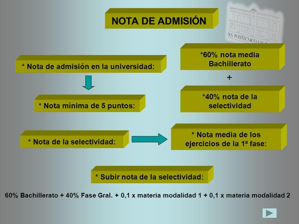 NOTA DE ADMISIÓN + *60% nota media Bachillerato